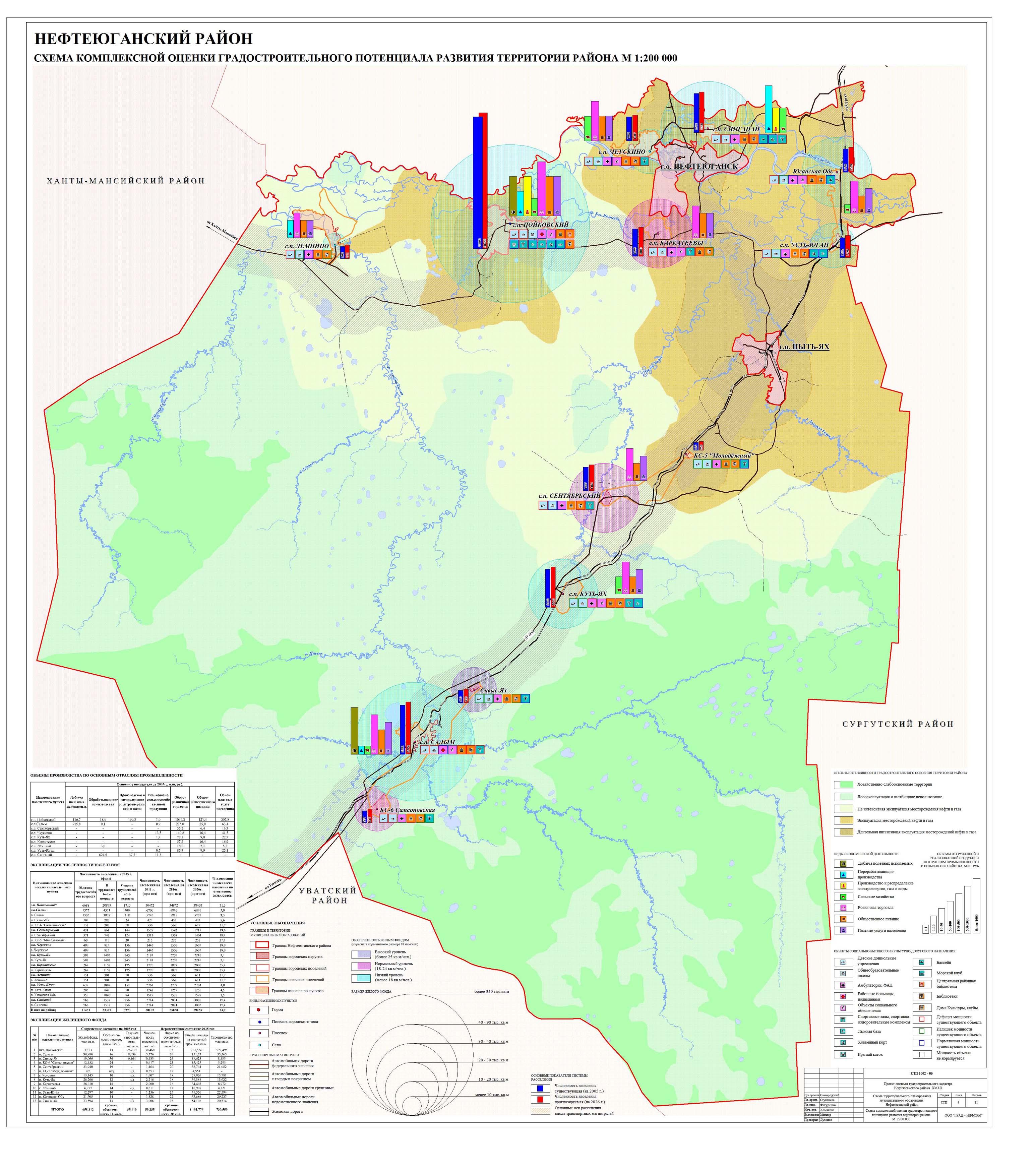 карта рыбака нефтеюганского района