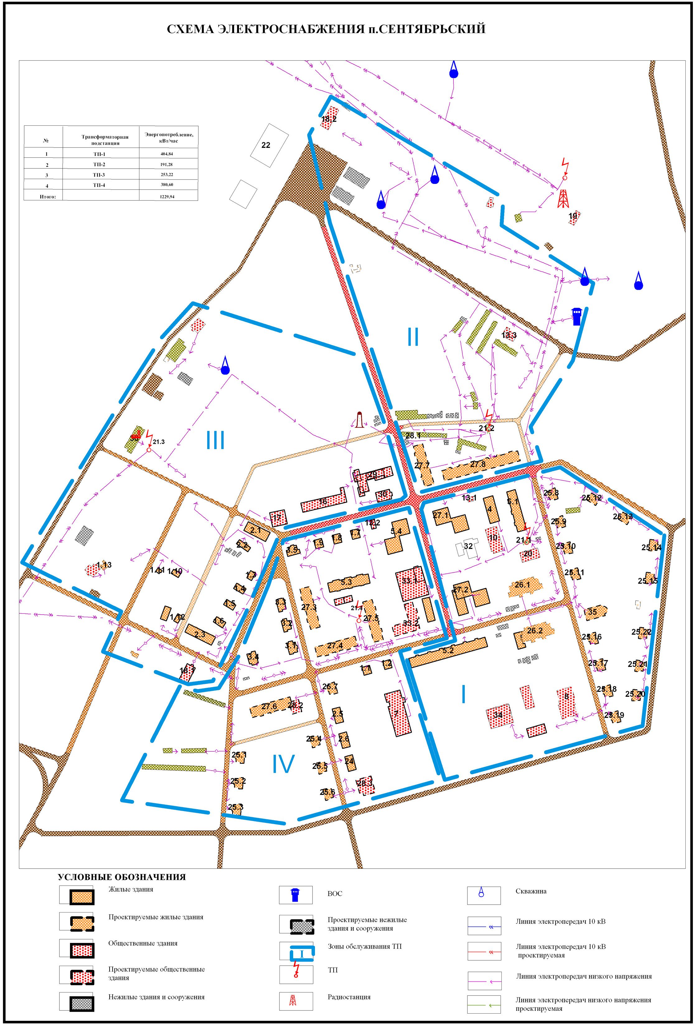Схема электроснабжение сельского дома